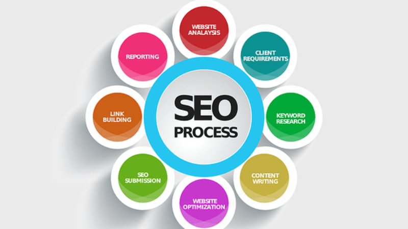 Why Monitoring Backlinks is Important?